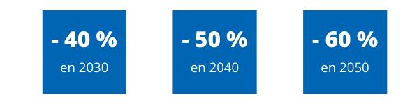 Décret tertiaire réduction consommation énergie finale